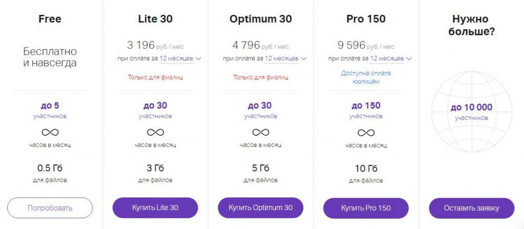 Тарифные планы платформы webinar.ru