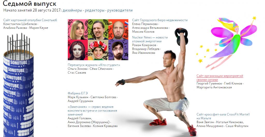 Примеры проектных работ учеников Школы редакторов Бюро Горбунова